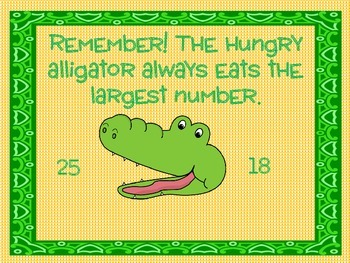 Comparing Numbers - Alligator Style