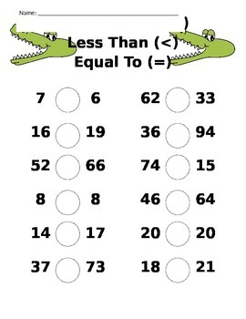 Comparing Numbers Alligator Worksheet - Greater Than, Less Than, Equal To