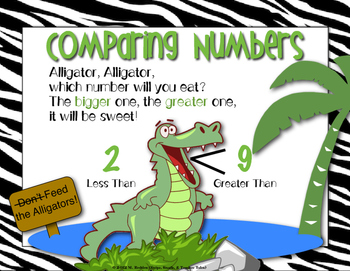 Comparing Numbers Less Than Greater Than {Anchor Chart}