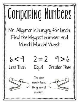Comparing Numbers Anchor Chart - Greater Than Less Than