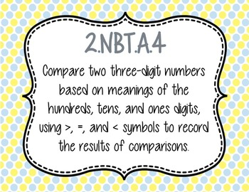 Comparing Numbers Bingo PPT with Blank Bingo Card & Bonus Activity 2.NBT.A.4