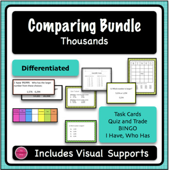 Comparing Numbers 4 game Bundle - Thousands Period