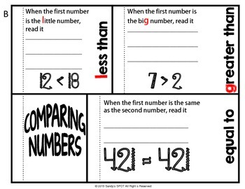 FLIP BOOK Comparing Whole Numbers Virginia SOL 3.1