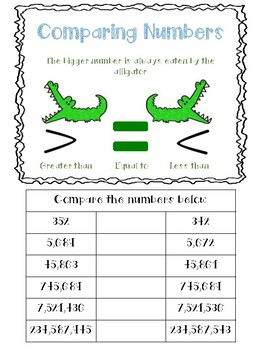 Comparing Numbers Glue In