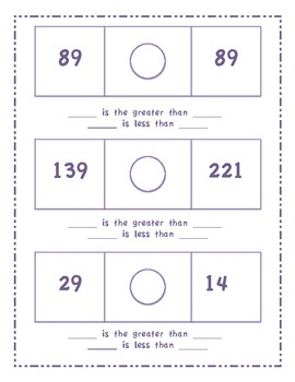 Comparing Numbers: Greater Than, Less Than & Equal to (with visual)