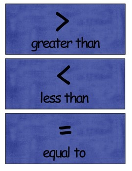 Comparing Numbers: Greater Than, Less Than, or Equal To