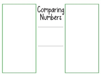 Comparing Numbers (Greater than, Less than, Equal to)