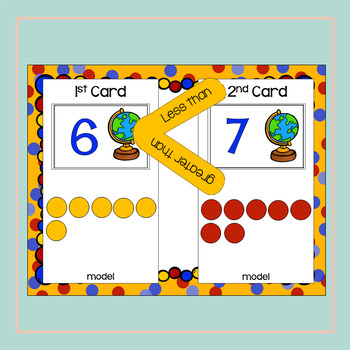 Comparing Numbers Math Center!