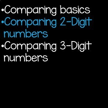 Comparing Numbers Math Unit 2nd Grade Common Core