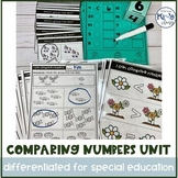 Comparing Numbers Math Unit for Special Education, includes Google Slides™