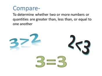 Comparing Numbers, Math TEKS 4.2C, Word wall and Vocab
