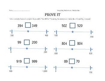 Comparing Numbers:  Prove It on a Number Line