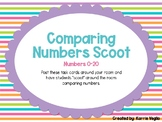 Comparing Numbers Scoot #0-20