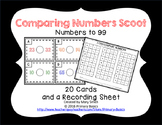 Comparing Numbers Scoot