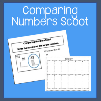 Comparing Numbers Scoot Picture Form