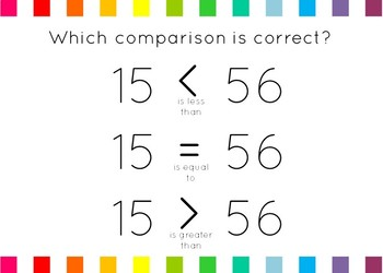 Comparing Numbers Set 3: Greater than/Less than to 100