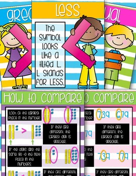 Comparing Numbers Set