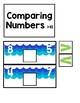 Comparing Numbers Task Box