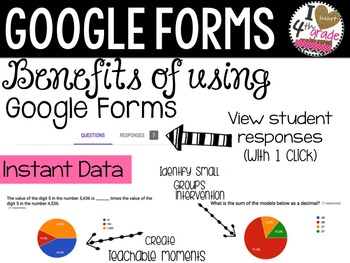 Comparing Numbers Test for Google Classroom