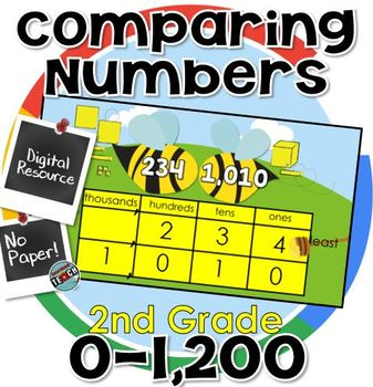 Comparing Numbers (Up to 1,200) Second Grade - Digital Resource