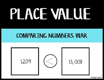 Comparing Numbers War