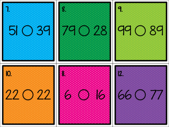 Comparing Numbers Write the Room (Greater Than, Less Than, Equal To)