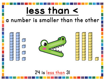 Comparing Numbers and 10 and 1 more/less- 1st Grade