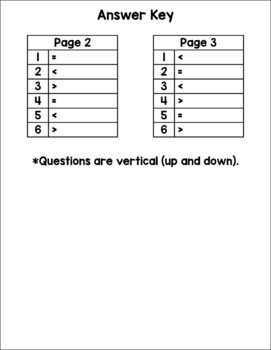 Comparing Numbers from 61 to 80 Cut and Paste Activity