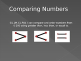 Comparing Numbers (greater than, less than, & equal to)
