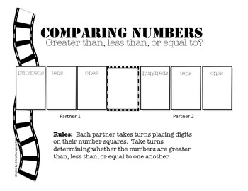 Comparing Numbers; greater than, less than, or equal to