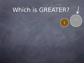 Comparing Numbers  (greater than/less than/equal to)