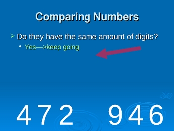 Comparing Numbers to 1,000  Greater Than/Less Than powerpoint
