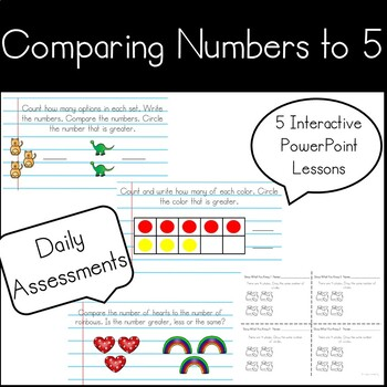 Comparing Numbers to 5 Interactive PowerPoint Lessons