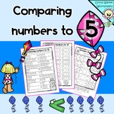Comparing Numbers to Five (greater than, less than)
