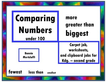 Comparing Numbers under 100