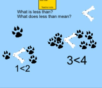 Comparing Numbers using =
