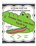 Comparing Numbers with < > = greater than less than equal
