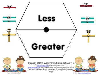 Comparing NumbersSentences-Greater Less Game with Addition