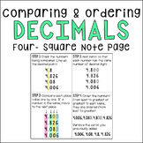 Comparing & Ordering Decimals Four-Square Note Page