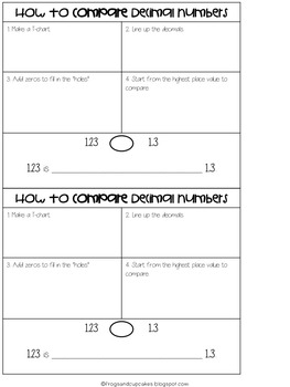 Comparing & Ordering Decimals Notebooks Pages