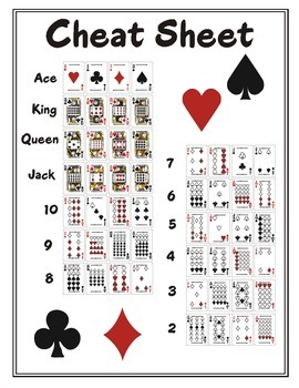 Fractions Playing Cards (Comparing & Ordering)