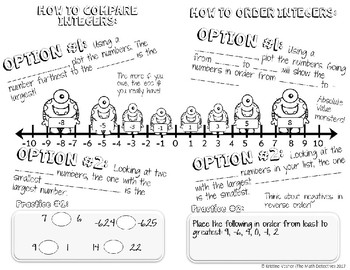 Comparing & Ordering Integers - Doodle Note Brochure for Interactive Notebooks