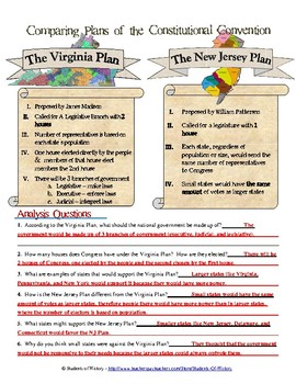 Comparing Plans of the Constitutional Convention