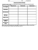 Comparing Political Parties Worksheet