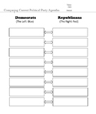 Comparing Political Party Agendas Graphic Organizer