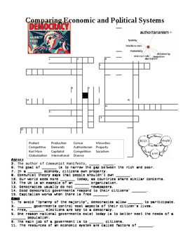 Comparing Economic and Political Systems Crossword or Web Quest