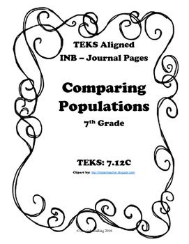 Comparing Populations INB TEKS 7.12C