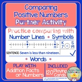 Comparing Positive Numbers Partner Activity