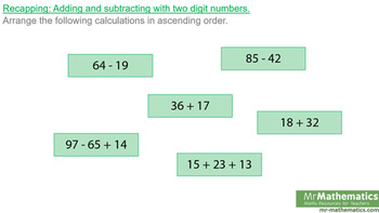 Comparing Positive and Negative Numbers Grade 6 Math Lesson