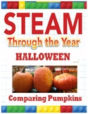 Comparing Pumpkins and Excerpt from The Raven